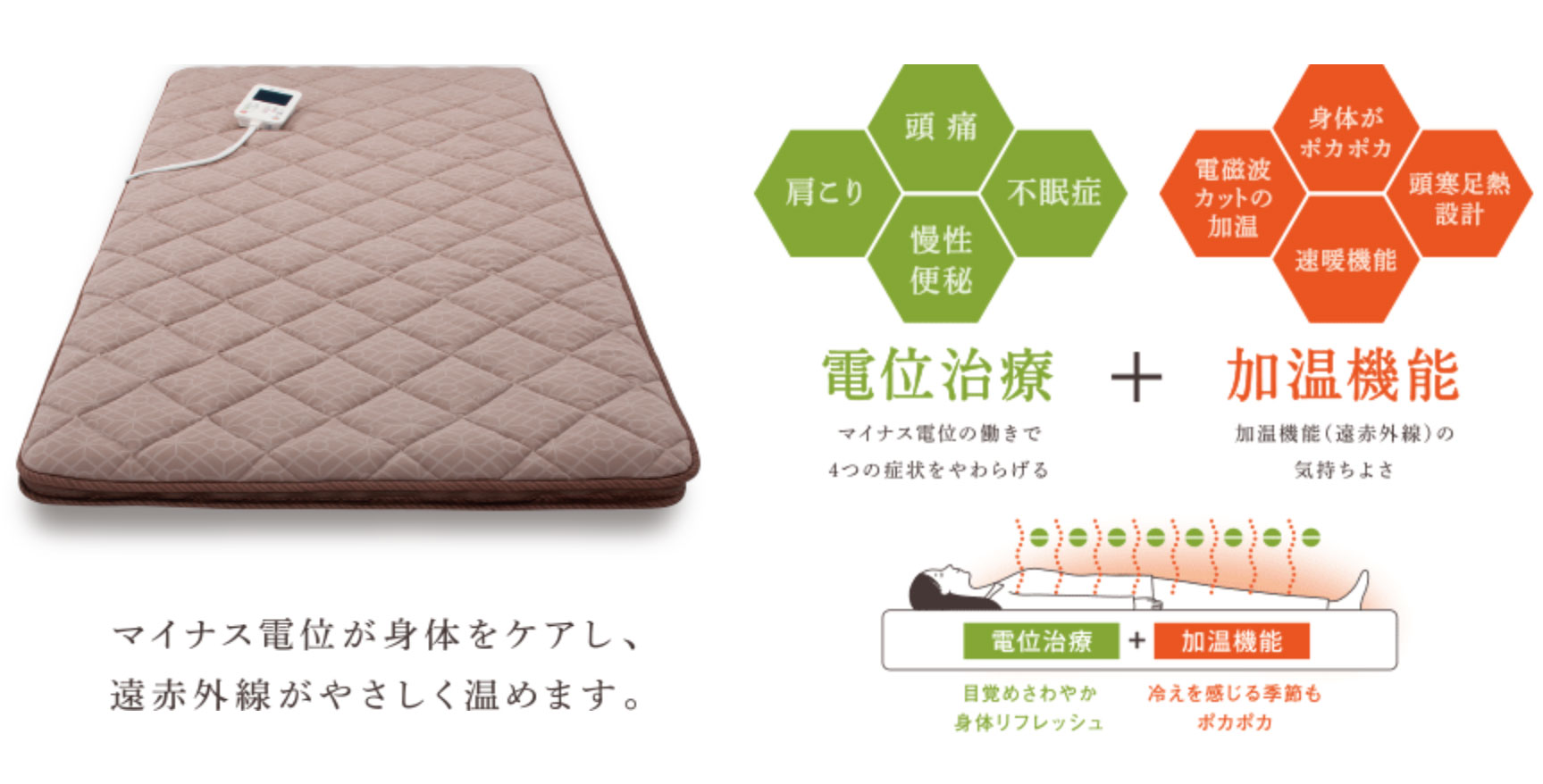 Re:care 電位治療と加温機能を同時使用で快適